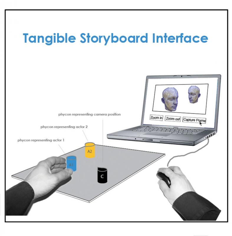 tangible user interface In this paper, we describe techniques to use multimodal learning analytics to analyze data collected around an interactive tangible learning environment in a previous study [13], we designed and evaluated a tangible user interface (tui) where dyads of students were asked to learn about the human.
